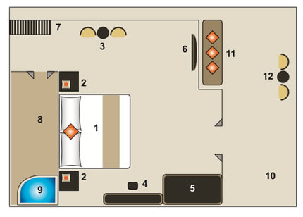 Walter Spies House Downstairs layout